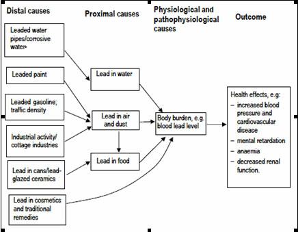 Makalah Diet Hipertensi Kel5
